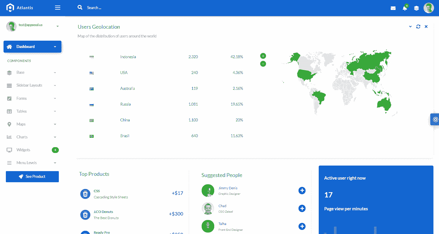 Atlantis Django Dashboard - Free Admin Panel coded in Django.